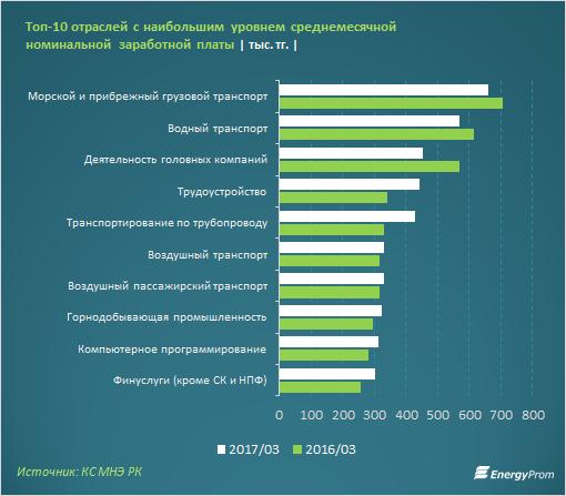 Ставка фиксированного суммарного налога игровые автоматы 2009 казахстан казино малая гвардия